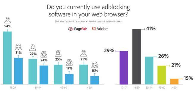 adblocking-software