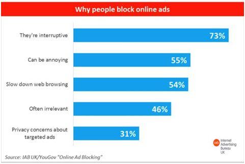 block-online