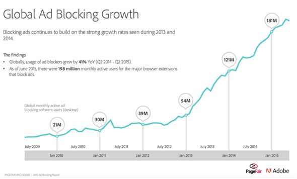 global-adblocking